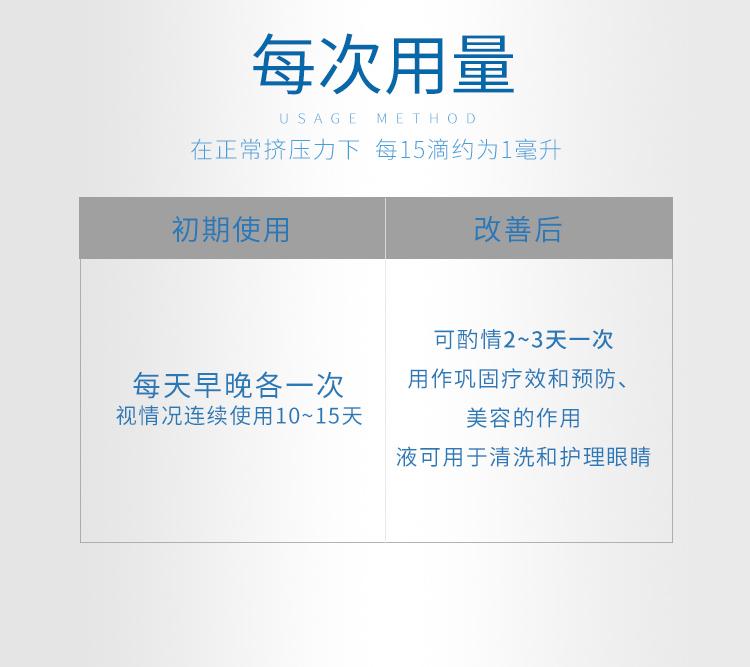 洗眼液描述2_03.jpg